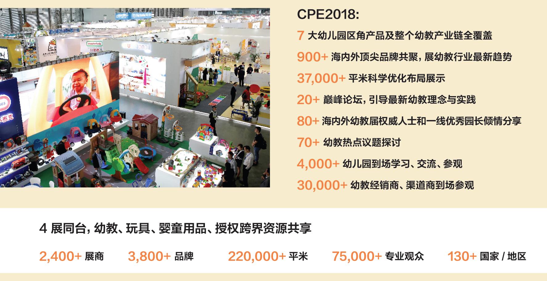 """2019年10月上海幼教展览会打造客户厂商""""直通车"""""""